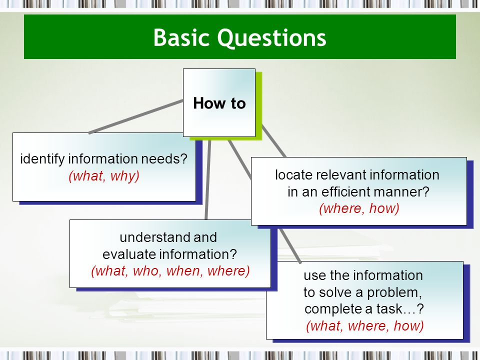 Basic Questions How to locate relevant information in an efficient manner.