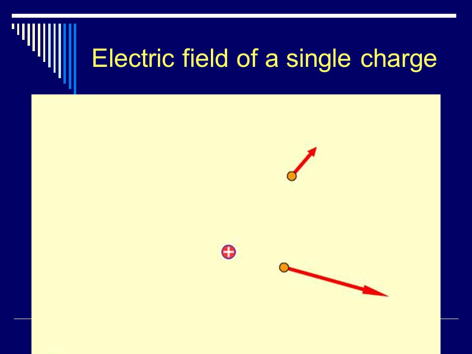 Electric field of a single charge
