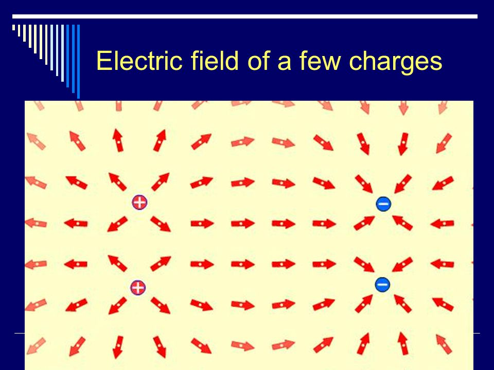 Electric field of a few charges