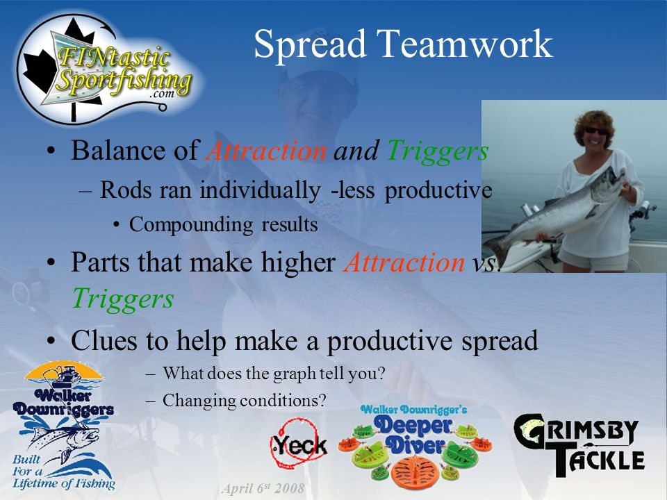 Spread Teamwork Balance of Attraction and Triggers –Rods ran individually -less productive Compounding results Parts that make higher Attraction vs.
