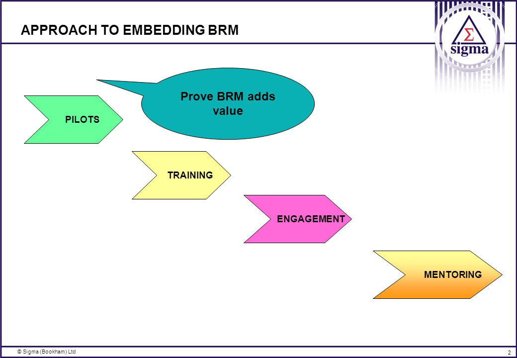 © Sigma (Bookham) Ltd 2 APPROACH TO EMBEDDING BRM PILOTS TRAINING ENGAGEMENT MENTORING Prove BRM adds value