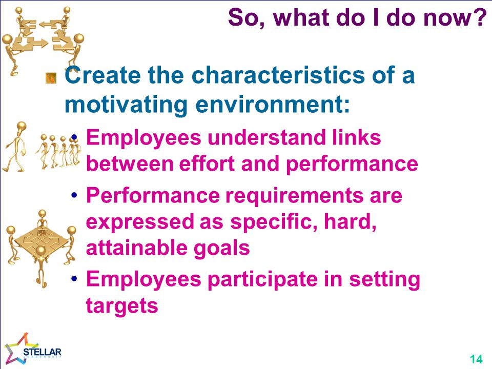 14 Create the characteristics of a motivating environment: Employees understand links between effort and performance Performance requirements are expr