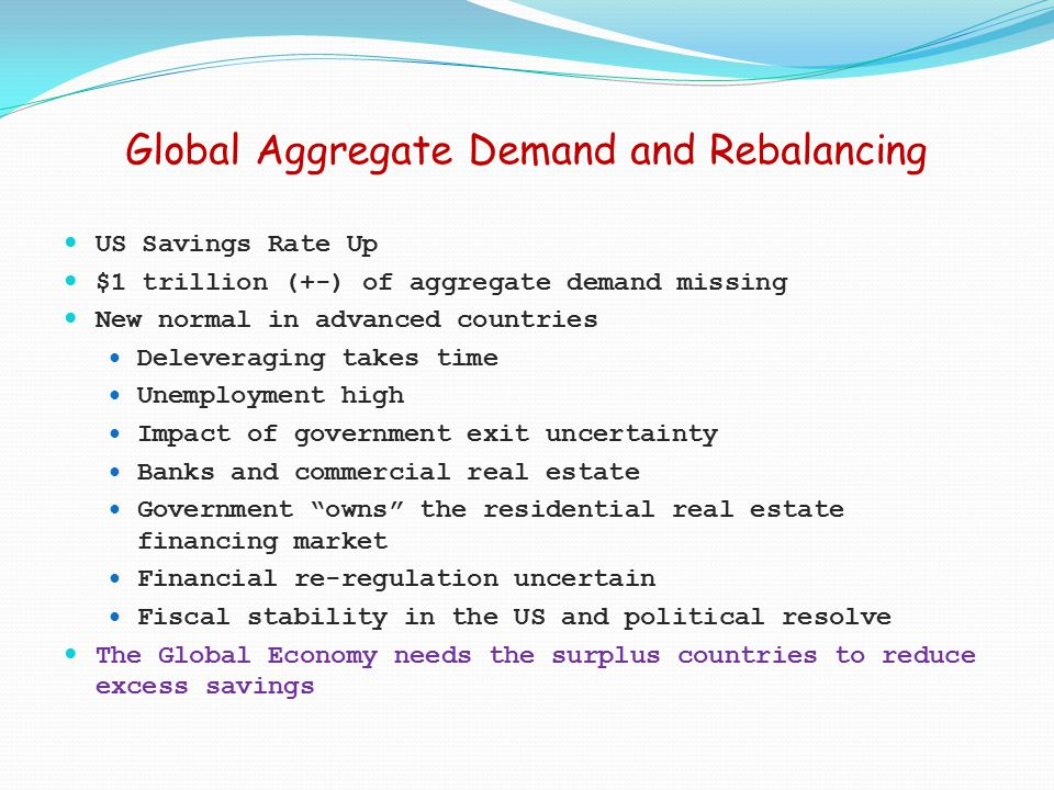 Global Aggregate Demand and Rebalancing US Savings Rate Up $1 trillion (+-) of aggregate demand missing New normal in advanced countries Deleveraging takes time Unemployment high Impact of government exit uncertainty Banks and commercial real estate Government owns the residential real estate financing market Financial re-regulation uncertain Fiscal stability in the US and political resolve The Global Economy needs the surplus countries to reduce excess savings