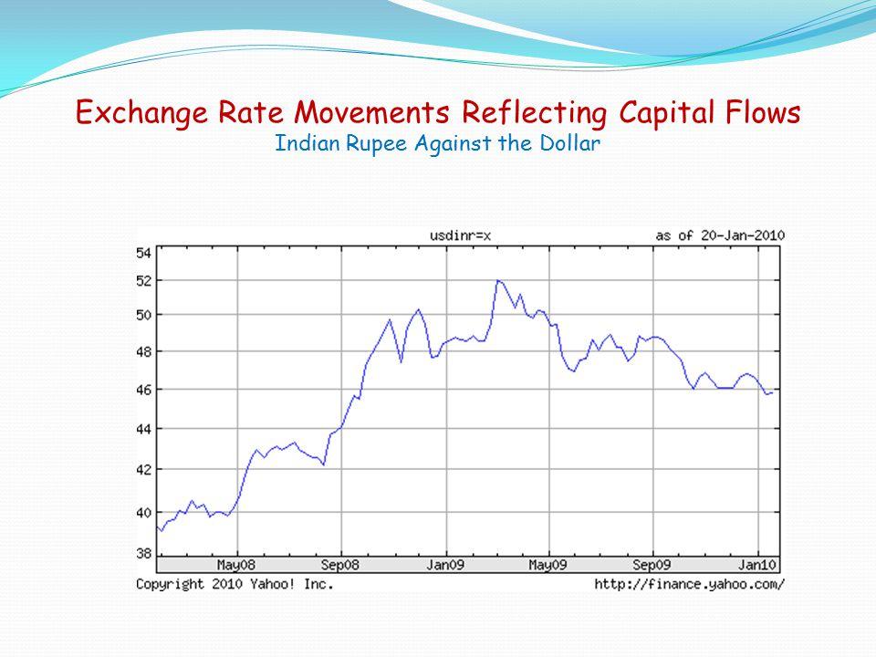 Global Surplus and Deficit Patterns 15