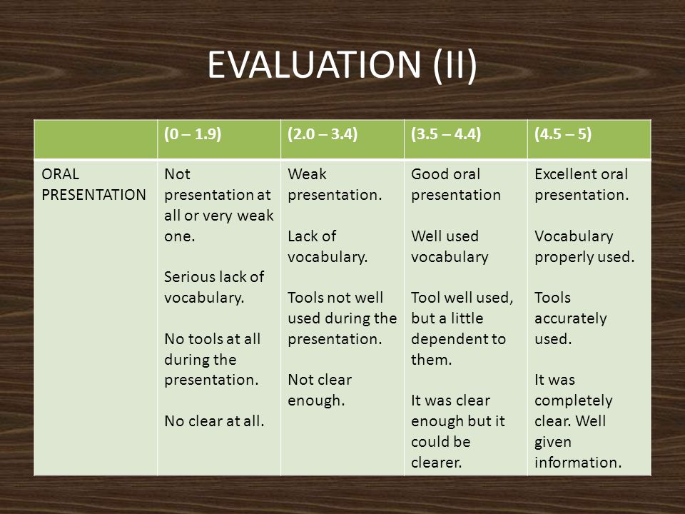 EVALUATION (II) (0 – 1.9)(2.0 – 3.4)(3.5 – 4.4)(4.5 – 5) ORAL PRESENTATION Not presentation at all or very weak one. Serious lack of vocabulary. No to