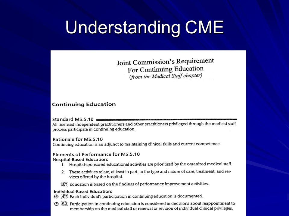Understanding CME