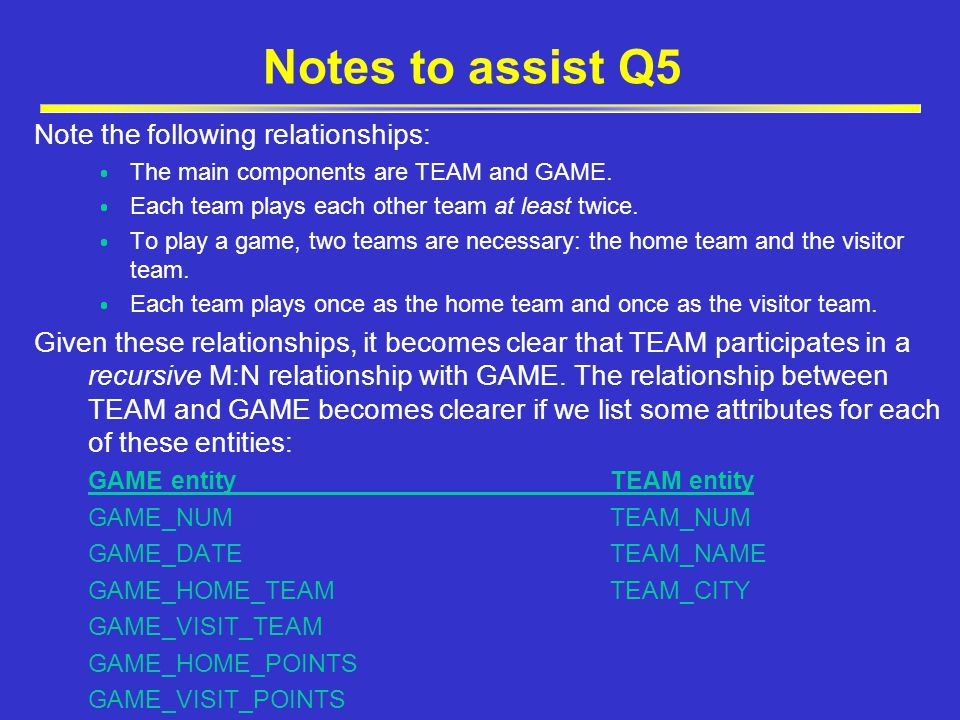 Notes to assist Q5 Note the following relationships:  The main components are TEAM and GAME.