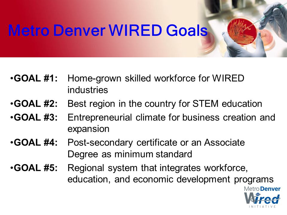 Metro Denver WIRED Goals GOAL #1:Home-grown skilled workforce for WIRED industries GOAL #2:Best region in the country for STEM education GOAL #3:Entrepreneurial climate for business creation and expansion GOAL #4:Post-secondary certificate or an Associate Degree as minimum standard GOAL #5:Regional system that integrates workforce, education, and economic development programs