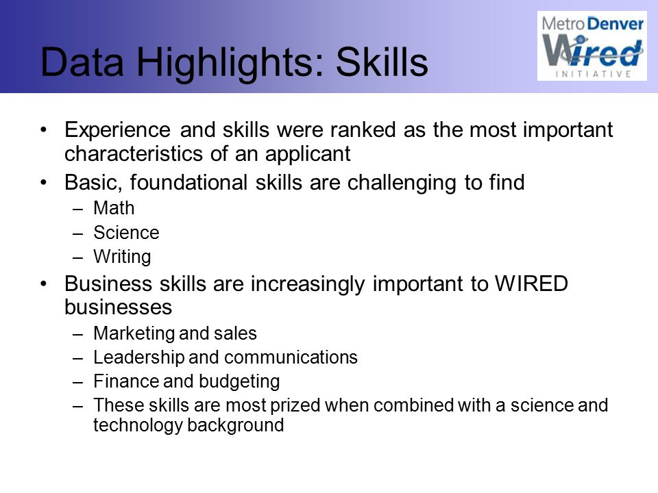 Data Highlights: Skills Experience and skills were ranked as the most important characteristics of an applicant Basic, foundational skills are challenging to find –Math –Science –Writing Business skills are increasingly important to WIRED businesses –Marketing and sales –Leadership and communications –Finance and budgeting –These skills are most prized when combined with a science and technology background