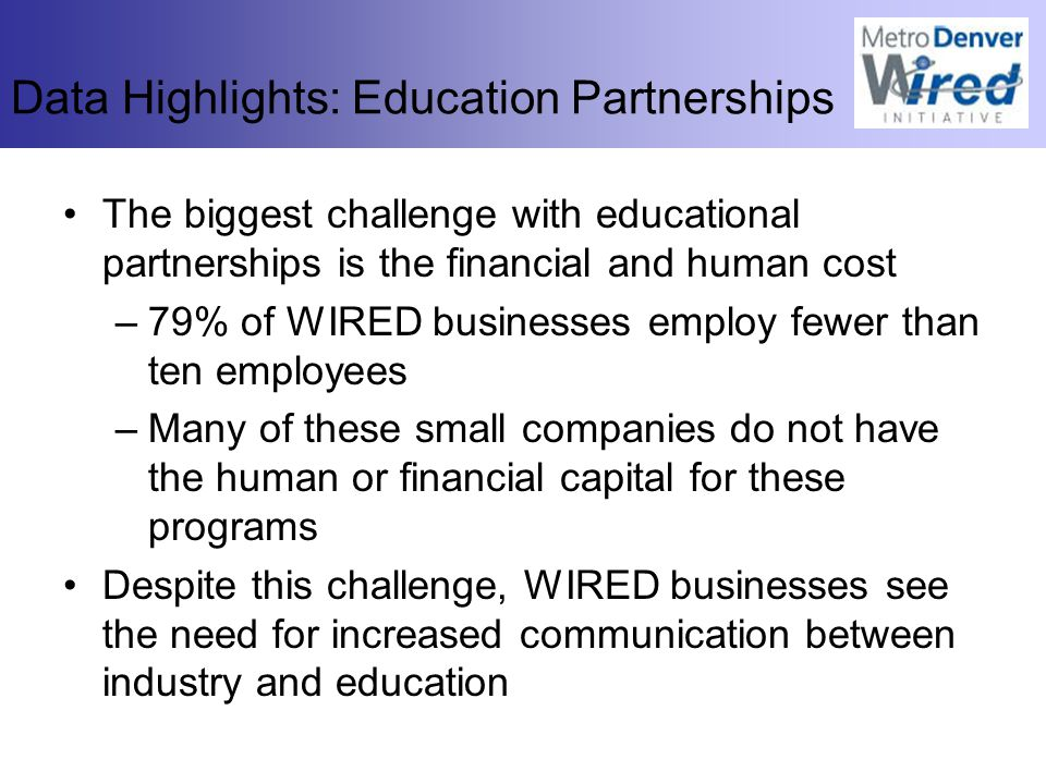Data Highlights: Education Partnerships The biggest challenge with educational partnerships is the financial and human cost –79% of WIRED businesses employ fewer than ten employees –Many of these small companies do not have the human or financial capital for these programs Despite this challenge, WIRED businesses see the need for increased communication between industry and education