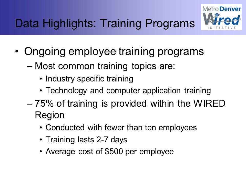 Data Highlights: Training Programs Ongoing employee training programs –Most common training topics are: Industry specific training Technology and computer application training –75% of training is provided within the WIRED Region Conducted with fewer than ten employees Training lasts 2-7 days Average cost of $500 per employee