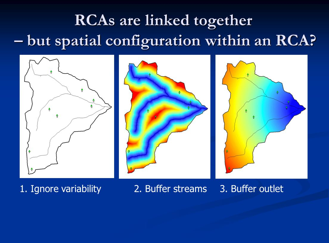 RCAs are linked together – but spatial configuration within an RCA.