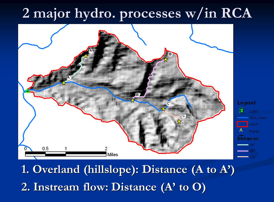 2 major hydro. processes w/in RCA 1. Overland (hillslope): Distance (A to A') 2.