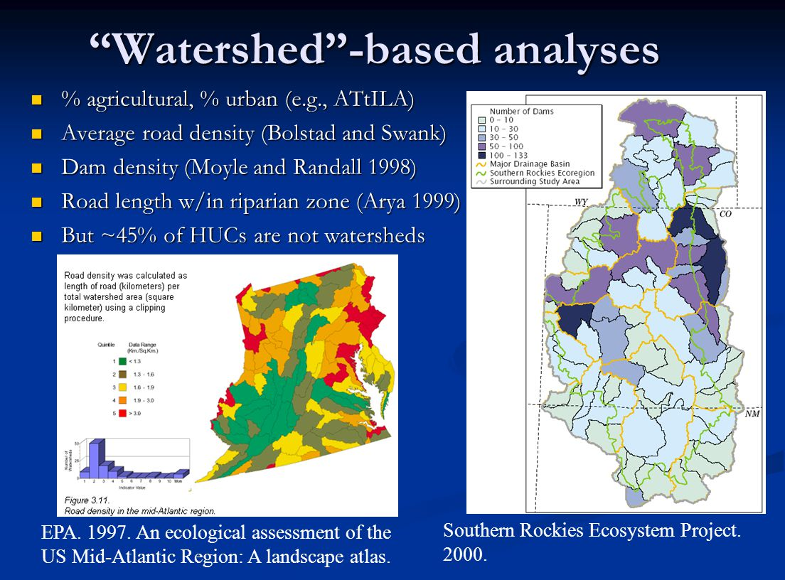 Watershed -based analyses % agricultural, % urban (e.g., ATtILA) % agricultural, % urban (e.g., ATtILA) Average road density (Bolstad and Swank) Average road density (Bolstad and Swank) Dam density (Moyle and Randall 1998) Dam density (Moyle and Randall 1998) Road length w/in riparian zone (Arya 1999) Road length w/in riparian zone (Arya 1999) But ~45% of HUCs are not watersheds But ~45% of HUCs are not watersheds EPA.