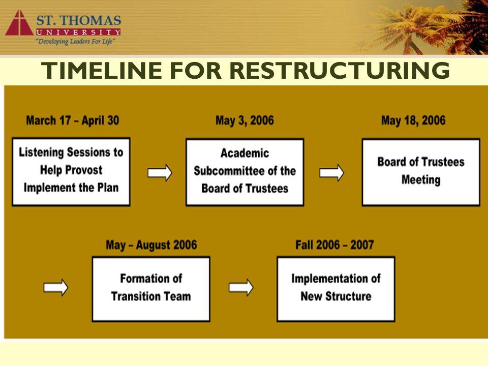 TIMELINE FOR RESTRUCTURING