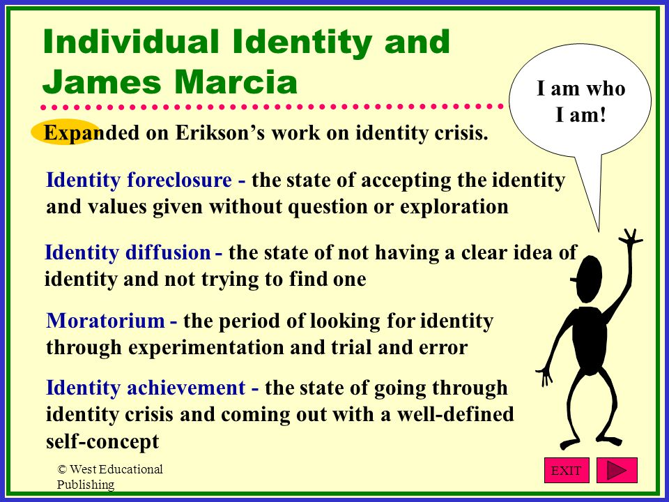 © West Educational Publishing Individual Identity and James Marcia Identity diffusion - the state of not having a clear idea of identity and not trying to find one Identity foreclosure - the state of accepting the identity and values given without question or exploration Moratorium - the period of looking for identity through experimentation and trial and error Identity achievement - the state of going through identity crisis and coming out with a well-defined self-concept Expanded on Erikson's work on identity crisis.