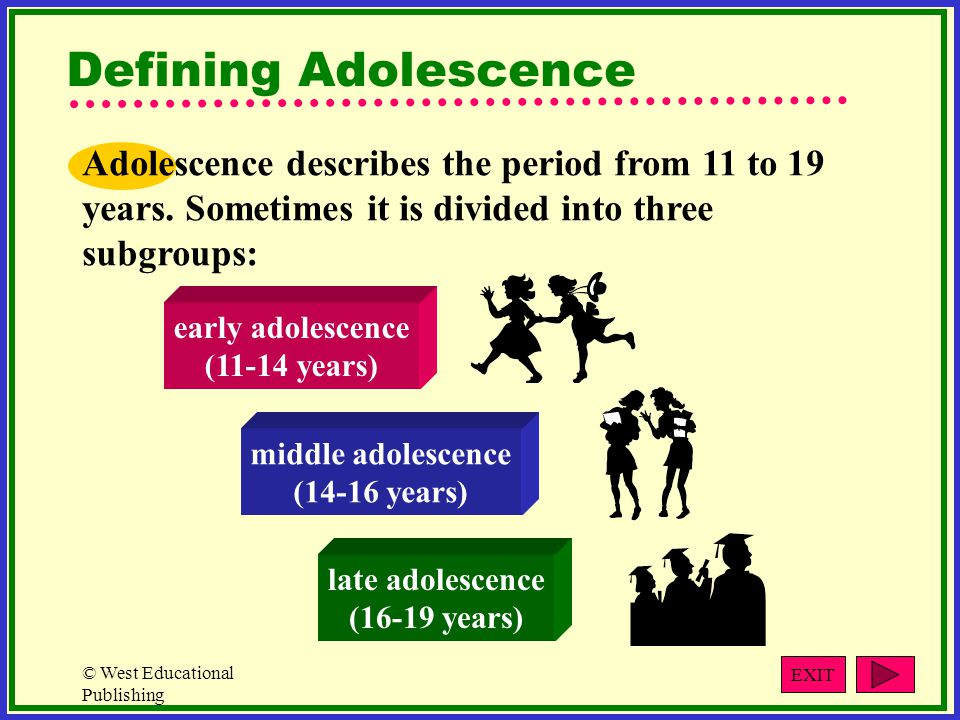 © West Educational Publishing Defining Adolescence Adolescence describes the period from 11 to 19 years.