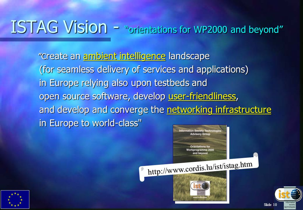 Slide 10 ISTAG Vision - orientations for WP2000 and beyond C reate an ambient intelligence landscape (for seamless delivery of services and applications) in Europe relying also upon testbeds and open source software, develop user-friendliness, and develop and converge the networking infrastructure in Europe to world-class C reate an ambient intelligence landscape (for seamless delivery of services and applications) in Europe relying also upon testbeds and open source software, develop user-friendliness, and develop and converge the networking infrastructure in Europe to world-class http://www.cordis.lu/ist/istag.htm