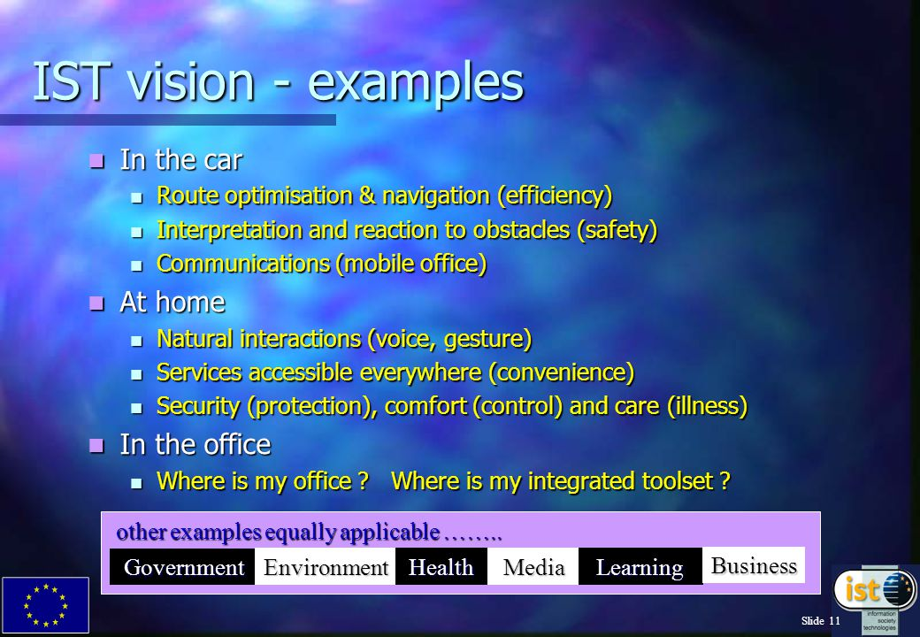 Slide 11 IST vision - examples In the car In the car Route optimisation & navigation (efficiency) Route optimisation & navigation (efficiency) Interpretation and reaction to obstacles (safety) Interpretation and reaction to obstacles (safety) Communications (mobile office) Communications (mobile office) At home At home Natural interactions (voice, gesture) Natural interactions (voice, gesture) Services accessible everywhere (convenience) Services accessible everywhere (convenience) Security (protection), comfort (control) and care (illness) Security (protection), comfort (control) and care (illness) In the office In the office Where is my office .