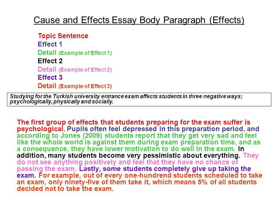 The first group of effects that students preparing for the exam suffer is psychological.