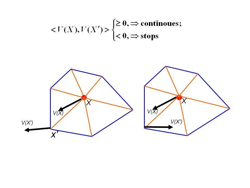 V(X) X V(X′) V(X) X V(X′) x′