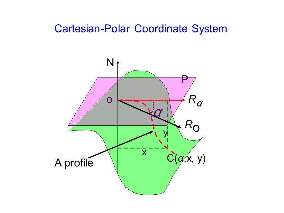 Cartesian-Polar Coordinate System N P RαRα RORO C(α,x, y) α y x o A profile