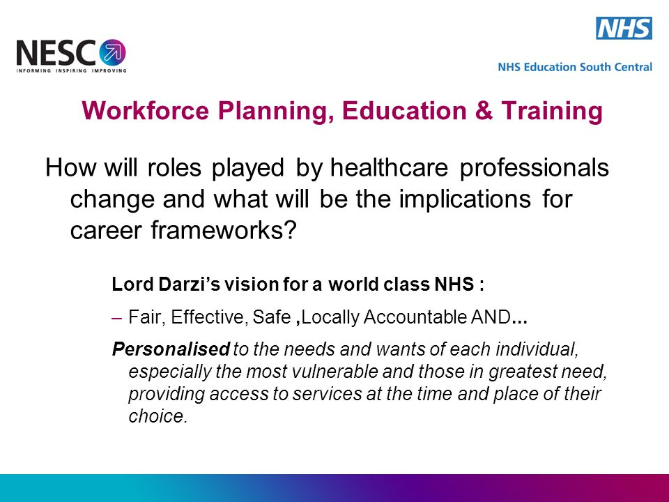 How will roles played by healthcare professionals change and what will be the implications for career frameworks.