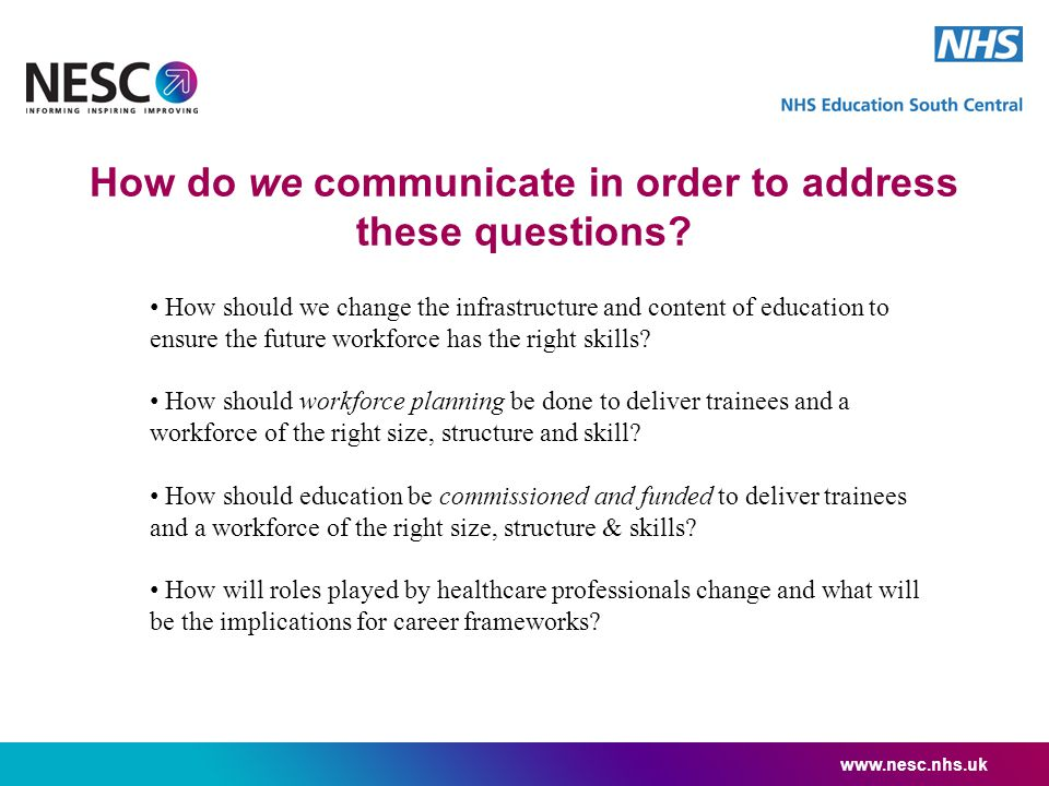 How do we communicate in order to address these questions.