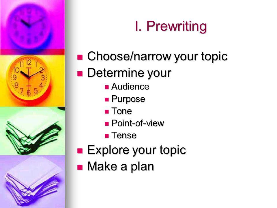 I. Prewriting Choose/narrow your topic Choose/narrow your topic Determine your Determine your Audience Audience Purpose Purpose Tone Tone Point-of-vie