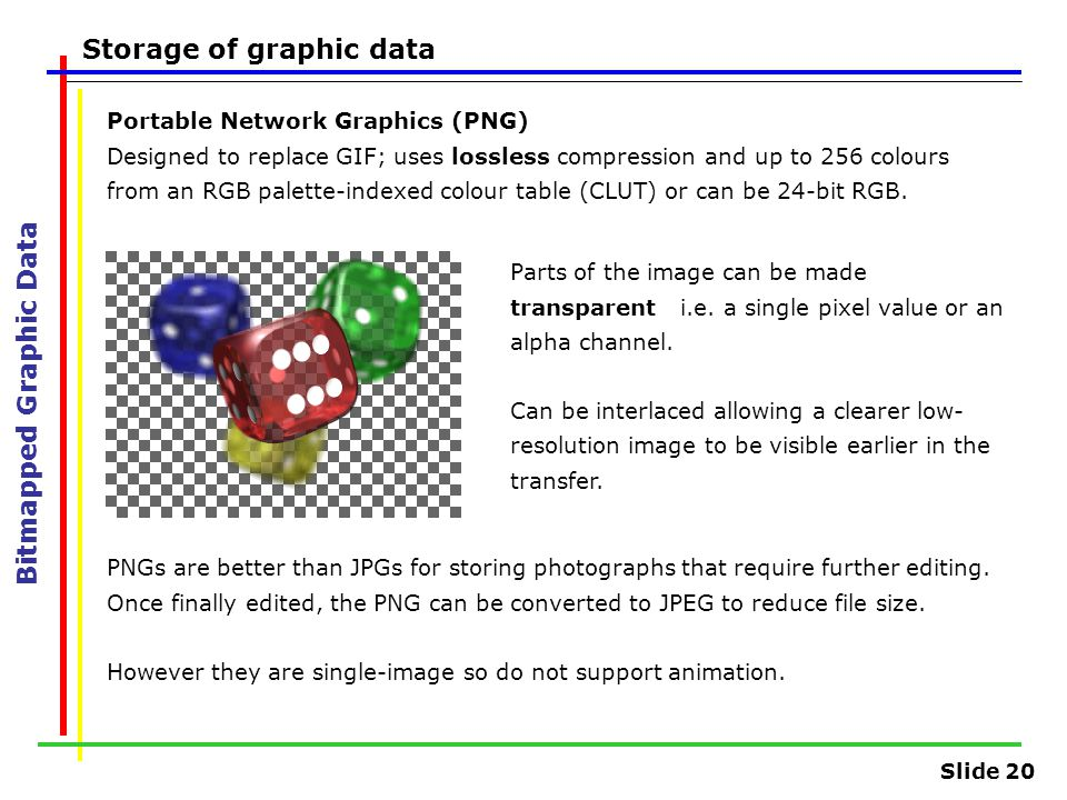 Slide 20 Storage of graphic data Bitmapped Graphic Data Portable Network Graphics (PNG) Designed to replace GIF; uses lossless compression and up to 256 colours from an RGB palette-indexed colour table (CLUT) or can be 24-bit RGB.