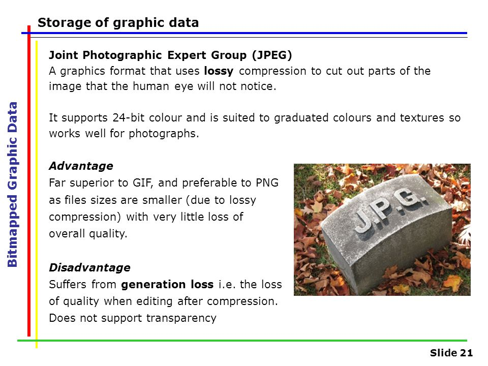 Slide 21 Storage of graphic data Bitmapped Graphic Data Joint Photographic Expert Group (JPEG) A graphics format that uses lossy compression to cut ou