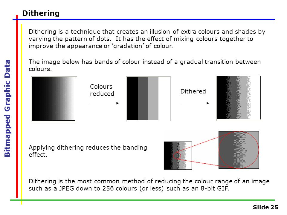 Slide 25 Bitmapped Graphic Data Dithering Dithering is a technique that creates an illusion of extra colours and shades by varying the pattern of dots.