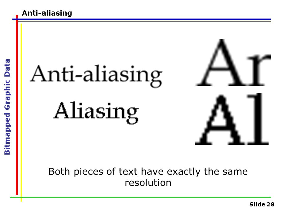 Slide 28 Bitmapped Graphic Data Anti-aliasing Both pieces of text have exactly the same resolution
