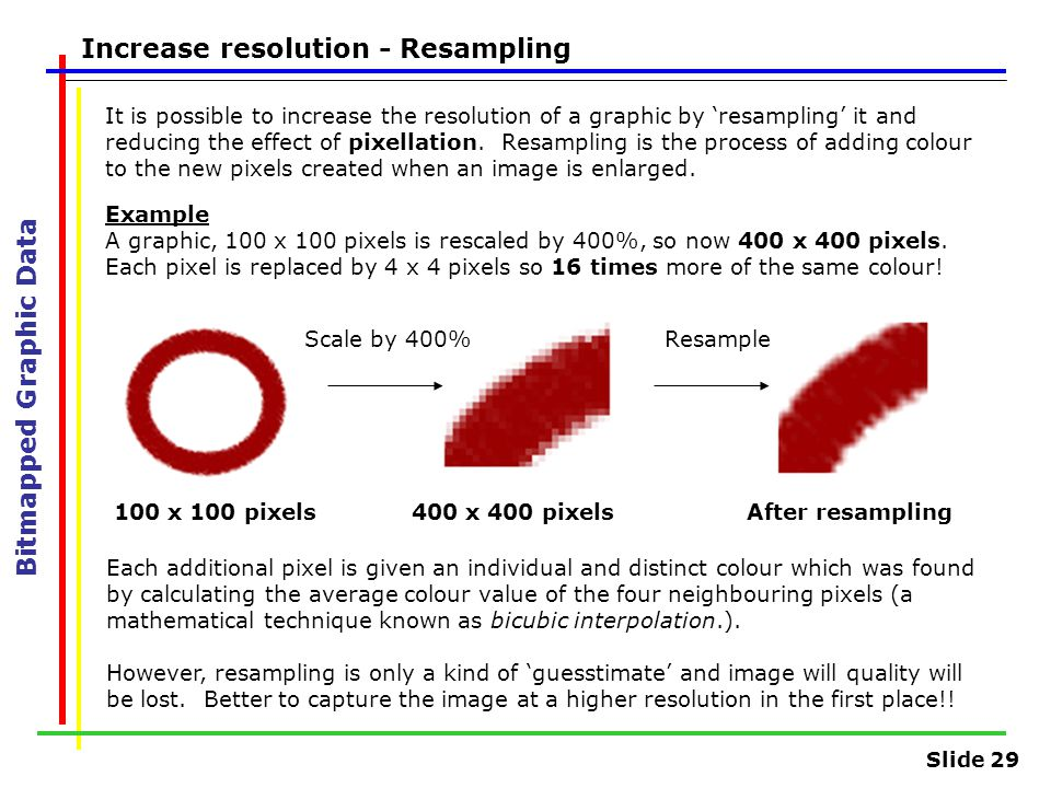 Slide 29 Bitmapped Graphic Data Increase resolution - Resampling It is possible to increase the resolution of a graphic by 'resampling' it and reducin