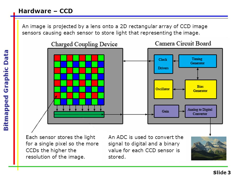 Slide 3 Hardware – CCD An image is projected by a lens onto a 2D rectangular array of CCD image sensors causing each sensor to store light that repres