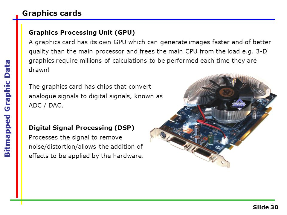 Slide 30 Graphics cards Bitmapped Graphic Data Digital Signal Processing (DSP) Processes the signal to remove noise/distortion/allows the addition of effects to be applied by the hardware.