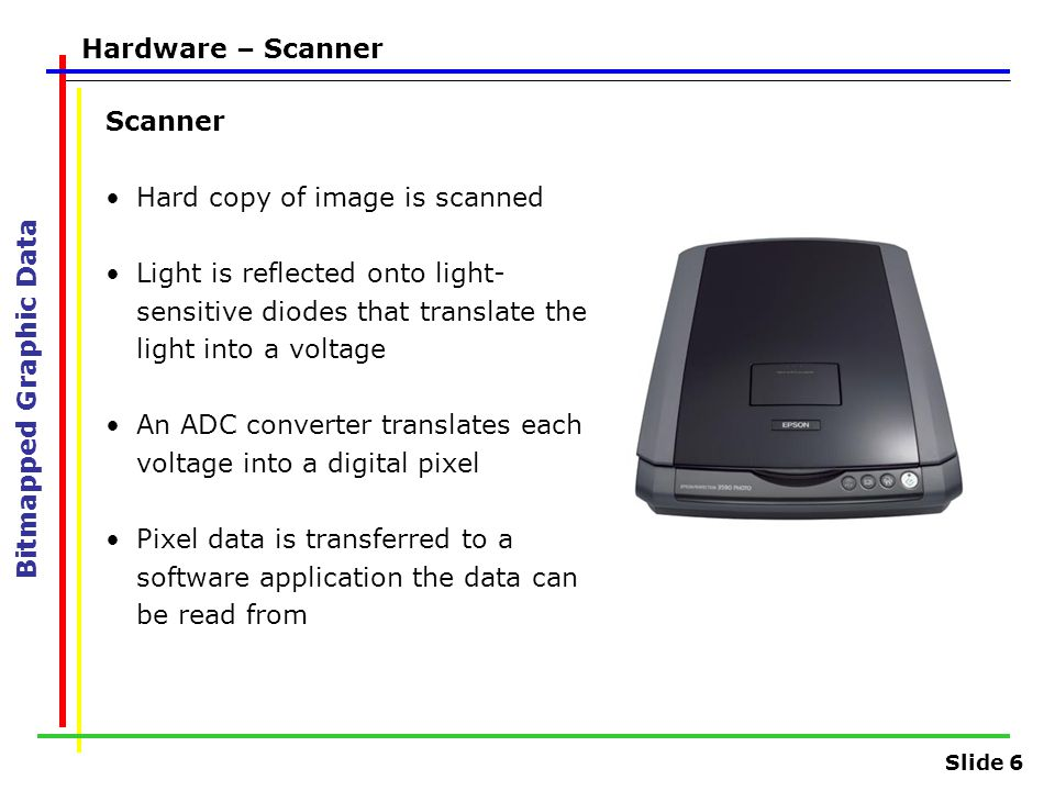 Slide 6 Hardware – Scanner Scanner Hard copy of image is scanned Light is reflected onto light- sensitive diodes that translate the light into a voltage An ADC converter translates each voltage into a digital pixel Pixel data is transferred to a software application the data can be read from Bitmapped Graphic Data