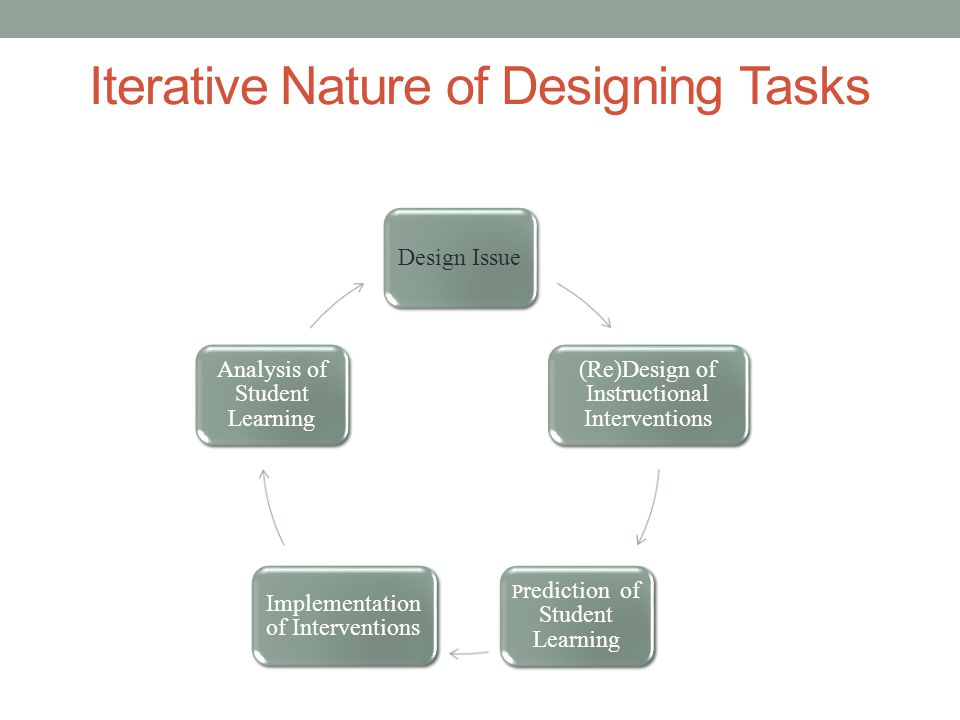 Iterative Nature of Designing Tasks Design Issue (Re)Design of Instructional Interventions P rediction of Student Learning Implementation of Interventions Analysis of Student Learning