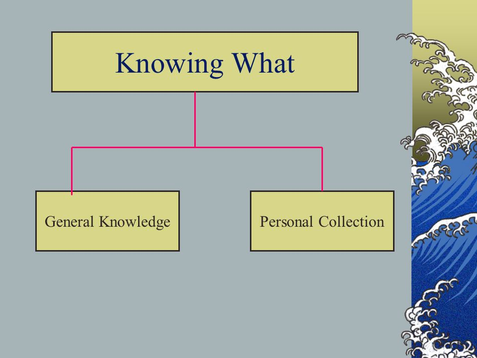 General KnowledgePersonal Collection