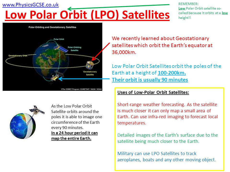 Low Polar Orbit (LPO) Satellites www.PhysicsGCSE.co.uk We recently learned about Geostationary satellites which orbit the Earth's equator at 36,000km.