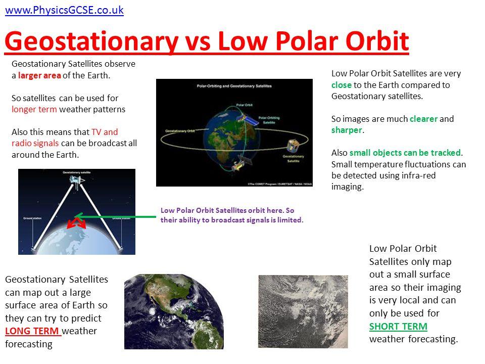 Geostationary vs Low Polar Orbit www.PhysicsGCSE.co.uk Low Polar Orbit Satellites are very close to the Earth compared to Geostationary satellites.