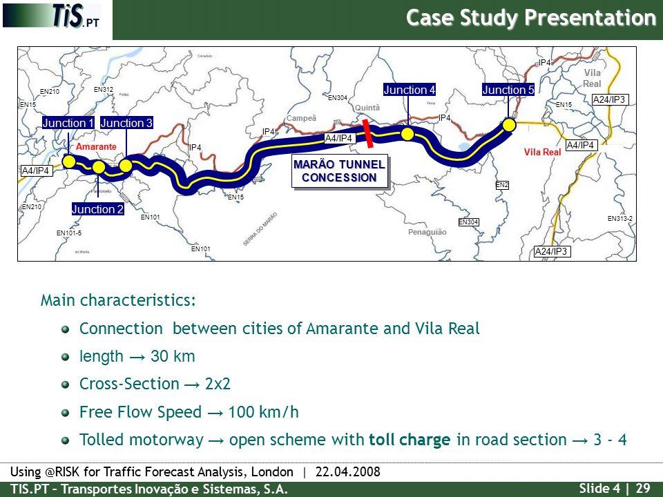 Using @RISK for Traffic Forecast Analysis, London | 22.04.2008 TIS.PT – Transportes Inovação e Sistemas, S.A.
