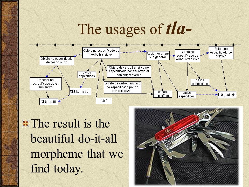 The usages of tla- The result is the beautiful do-it-all morpheme that we find today.