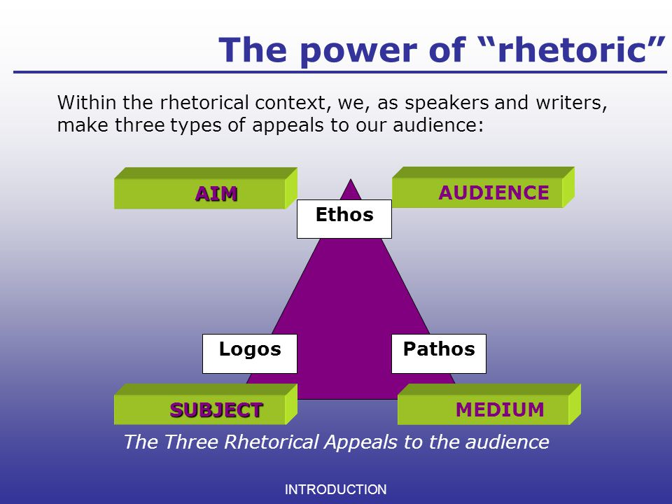 "The power of ""rhetoric"" The Three Rhetorical Appeals to the audience INTRODUCTION AIM SUBJECT AUDIENCE MEDIUM Ethos PathosLogos Within the rhetorical"
