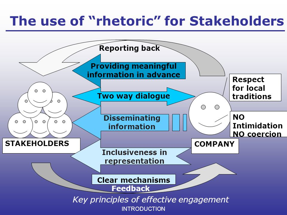 "The use of ""rhetoric"" for Stakeholders INTRODUCTION Key principles of effective engagement STAKEHOLDERS COMPANY Providing meaningful information in ad"