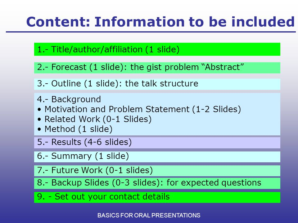 "Content: Information to be included BASICS FOR ORAL PRESENTATIONS 1.- Title/author/affiliation (1 slide) 2.- Forecast (1 slide): the gist problem ""Abs"