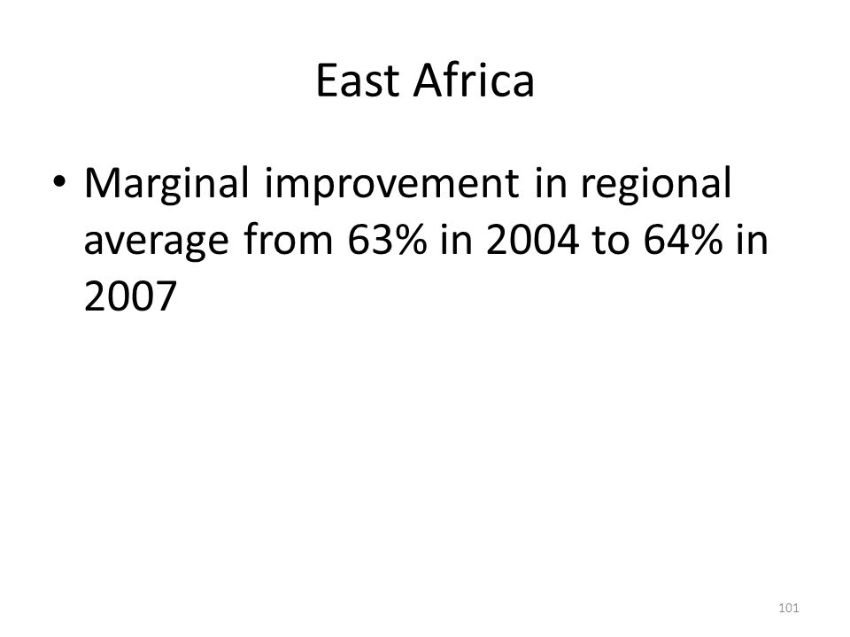 101 East Africa Marginal improvement in regional average from 63% in 2004 to 64% in 2007