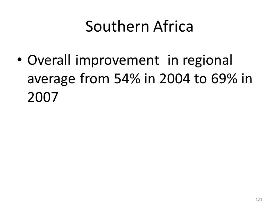 121 Southern Africa Overall improvement in regional average from 54% in 2004 to 69% in 2007