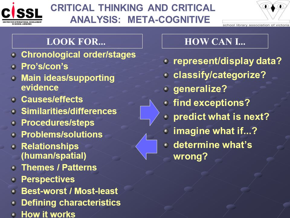 CRITICAL THINKING AND CRITICAL ANALYSIS: META-COGNITIVE Chronological order/stages Pro's/con's Main ideas/supporting evidence Causes/effects Similarities/differences Procedures/steps Problems/solutions Relationships (human/spatial) Themes / Patterns Perspectives Best-worst / Most-least Defining characteristics How it works represent/display data.