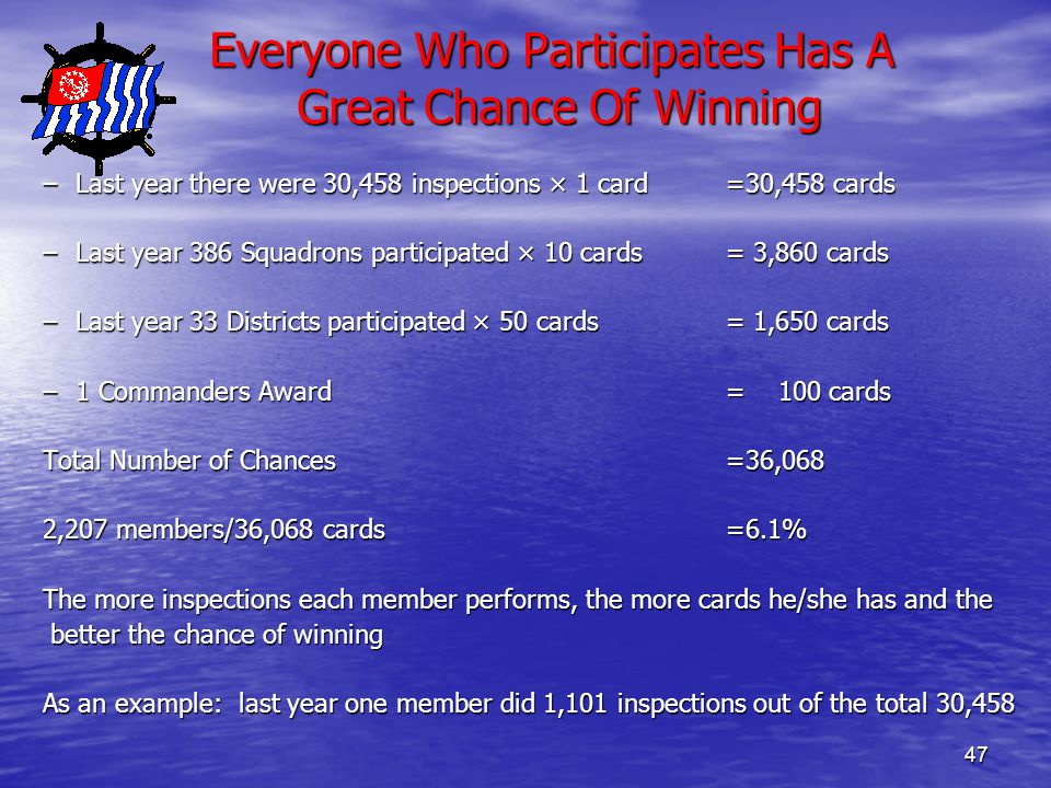 47 Everyone Who Participates Has A Great Chance Of Winning Everyone Who Participates Has A Great Chance Of Winning –Last year there were 30,458 inspections × 1 card=30,458 cards –Last year 386 Squadrons participated × 10 cards= 3,860 cards –Last year 33 Districts participated × 50 cards= 1,650 cards –1 Commanders Award= 100 cards Total Number of Chances=36,068 2,207 members/36,068 cards=6.1% The more inspections each member performs, the more cards he/she has and the better the chance of winning better the chance of winning As an example: last year one member did 1,101 inspections out of the total 30,458